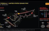 F1 w USA, tor w Austin czeka.