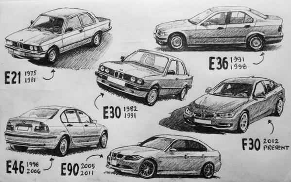 BMW serii 3 - cztery dekady sukcesów