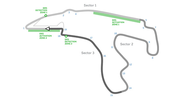 Spa-Francorschamps_layout