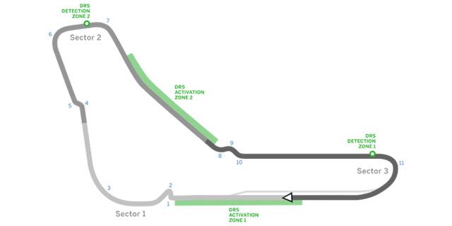 Monza layout