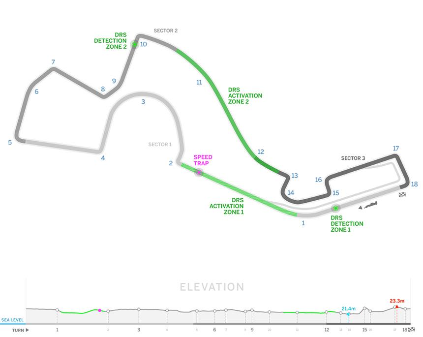F1 GP Rosji Mapa