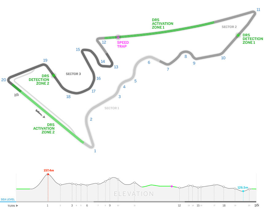 circuit of the americas layout