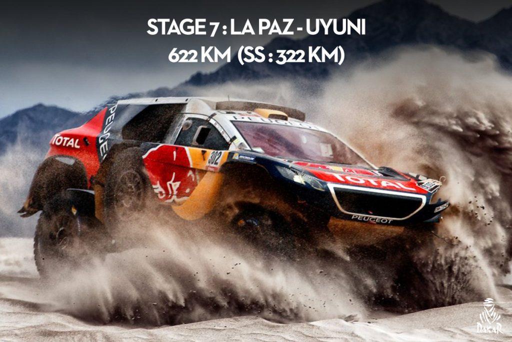 Rajd Dakar 2017 - Etap 7 - Rodewald czwarty, reszta Polaków tuż za czołówką.