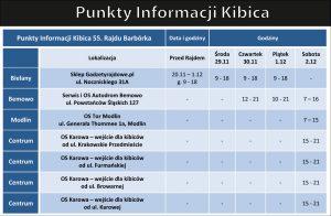 Punkt informacji dla kibiców na Rajdzie Barbórka
